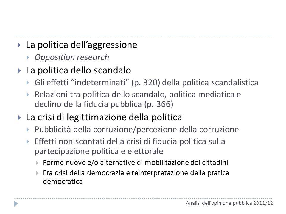 La politica dell'aggressione La politica dello scandalo
