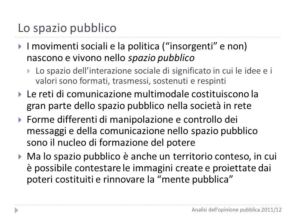 Lo spazio pubblico I movimenti sociali e la politica ( insorgenti e non) nascono e vivono nello spazio pubblico.