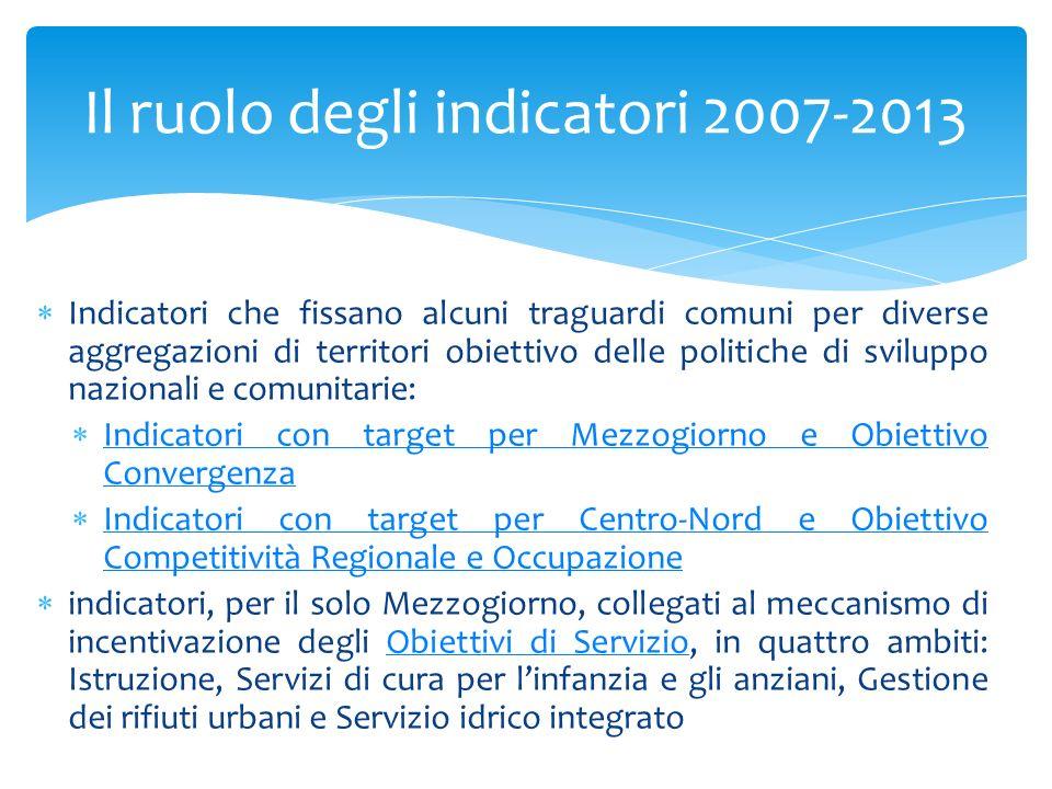 Il ruolo degli indicatori 2007-2013
