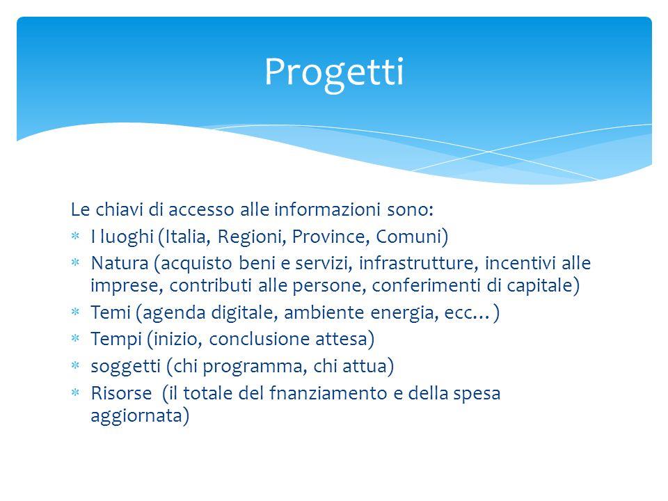 Progetti Le chiavi di accesso alle informazioni sono: