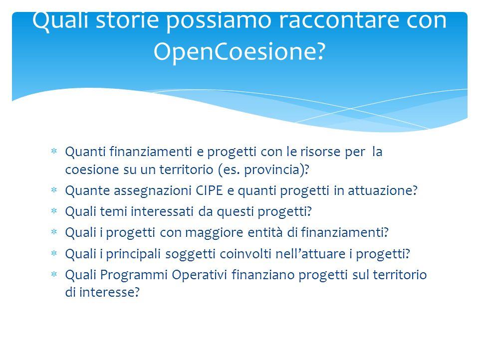Quali storie possiamo raccontare con OpenCoesione