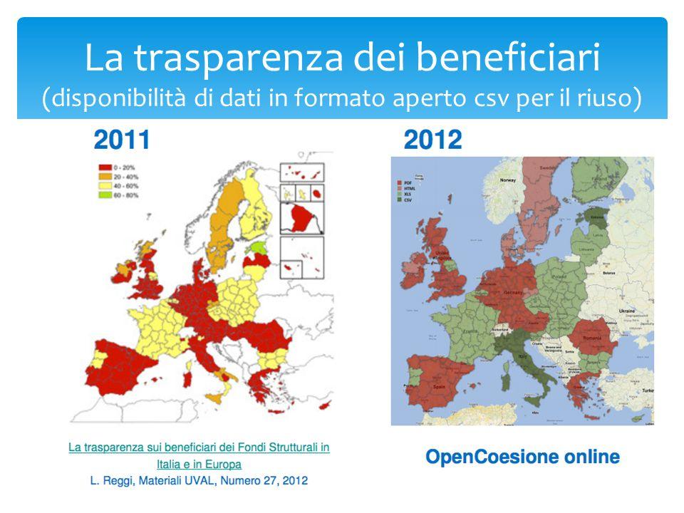 La trasparenza dei beneficiari (disponibilità di dati in formato aperto csv per il riuso)