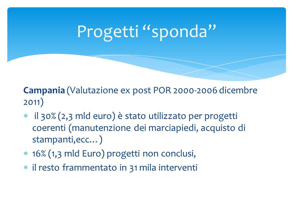 Progetti sponda Campania (Valutazione ex post POR 2000-2006 dicembre 2011)