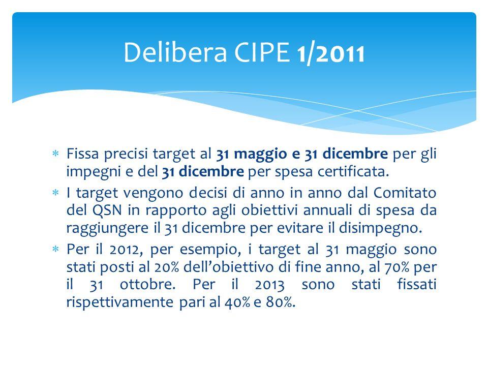 Delibera CIPE 1/2011 Fissa precisi target al 31 maggio e 31 dicembre per gli impegni e del 31 dicembre per spesa certificata.