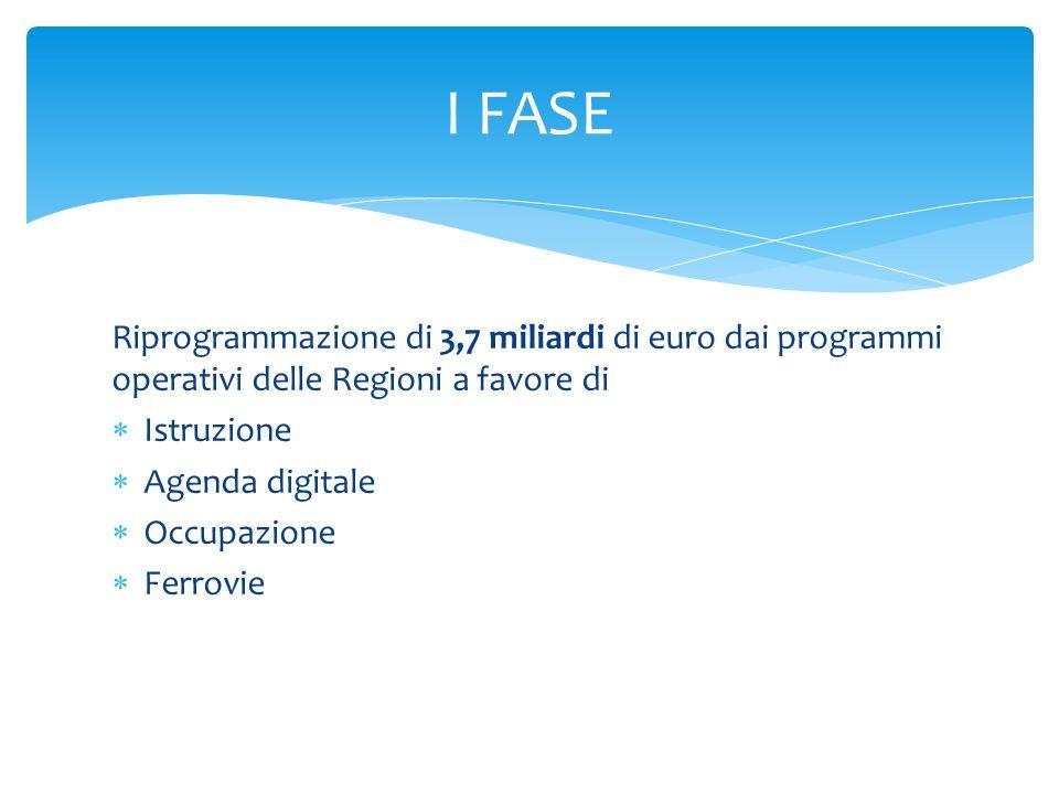 I FASE Riprogrammazione di 3,7 miliardi di euro dai programmi operativi delle Regioni a favore di. Istruzione.