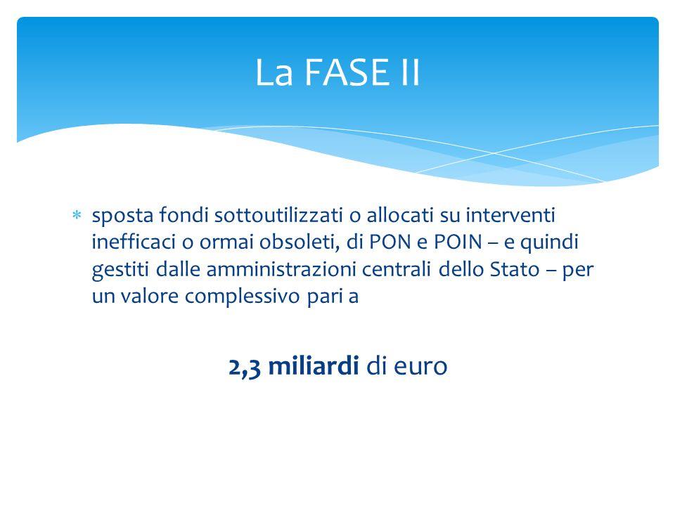La FASE II 2,3 miliardi di euro