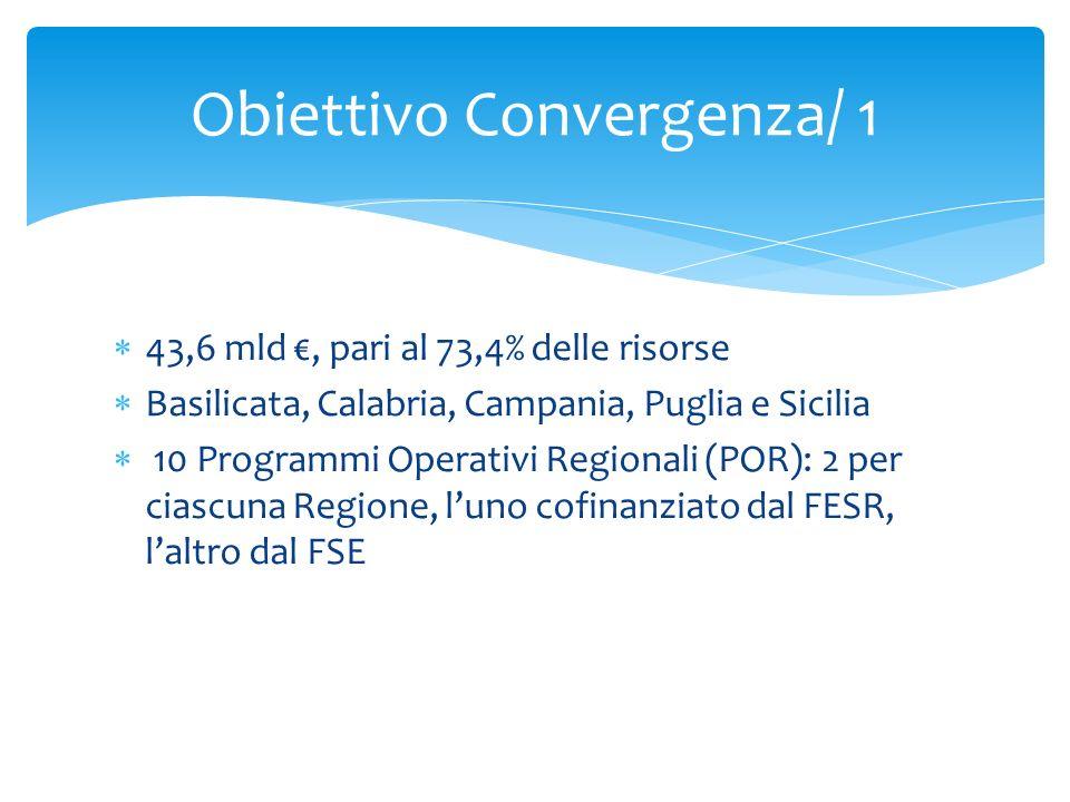 Obiettivo Convergenza/ 1