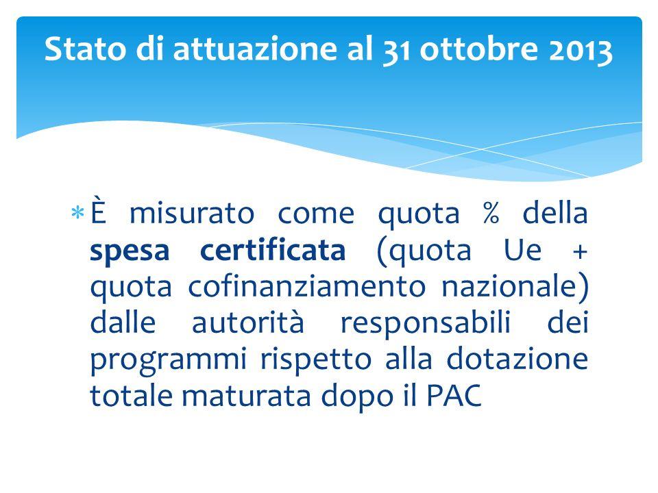 Stato di attuazione al 31 ottobre 2013