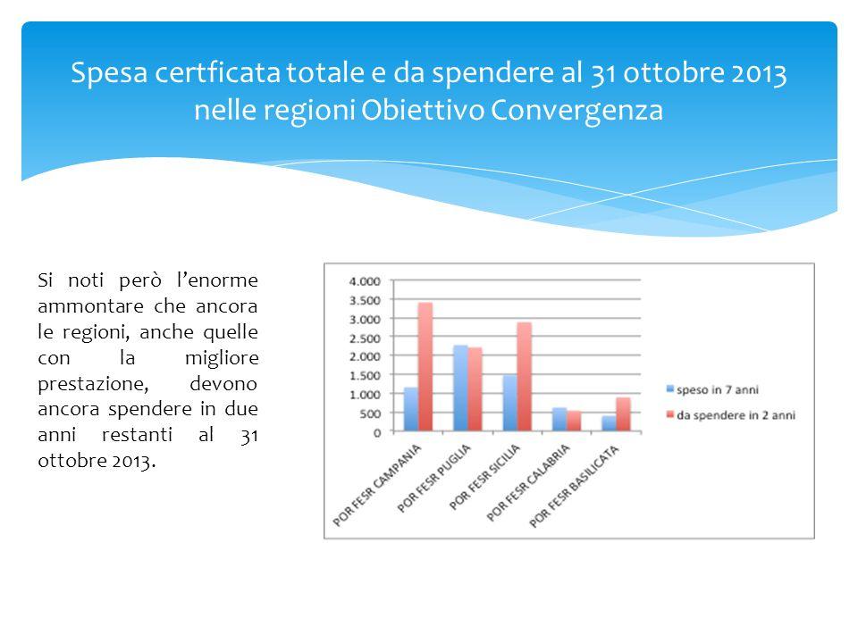 Spesa certficata totale e da spendere al 31 ottobre 2013 nelle regioni Obiettivo Convergenza