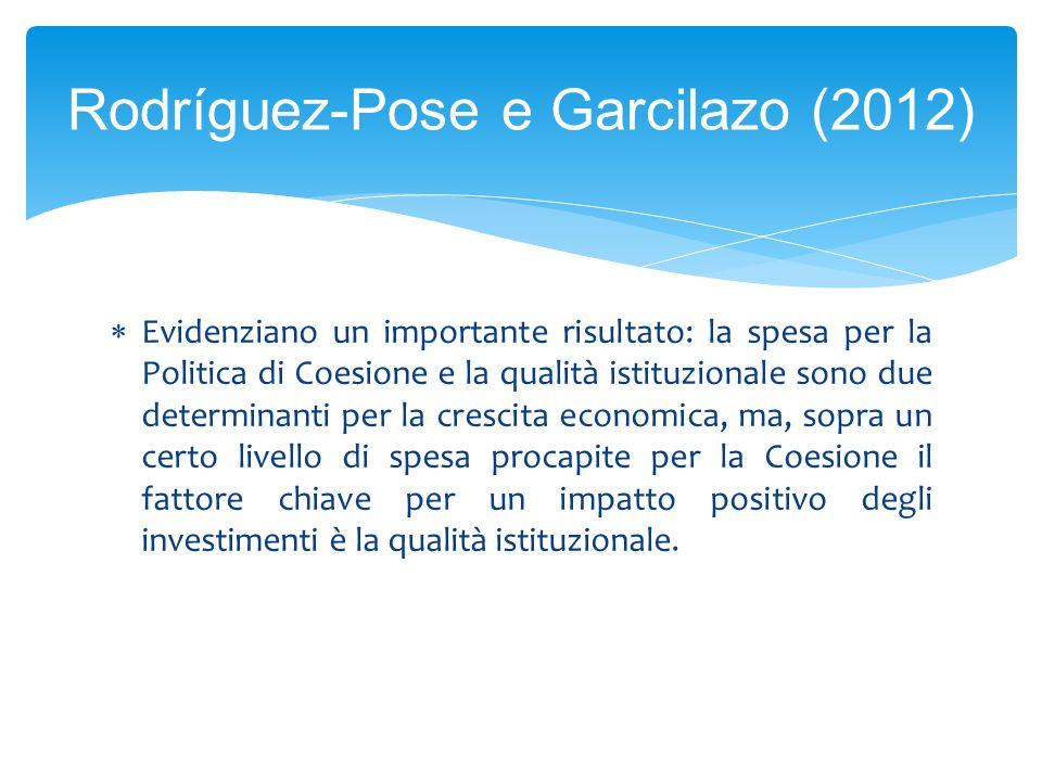 Rodríguez-Pose e Garcilazo (2012)