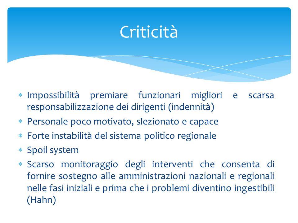 Criticità Impossibilità premiare funzionari migliori e scarsa responsabilizzazione dei dirigenti (indennità)