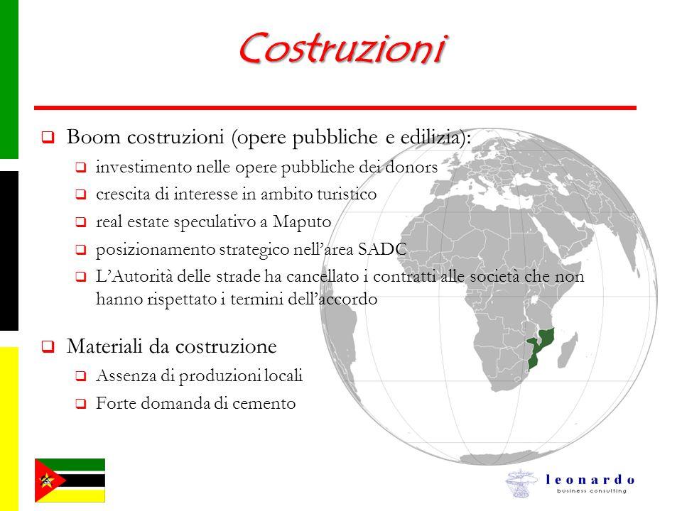 Costruzioni Boom costruzioni (opere pubbliche e edilizia):