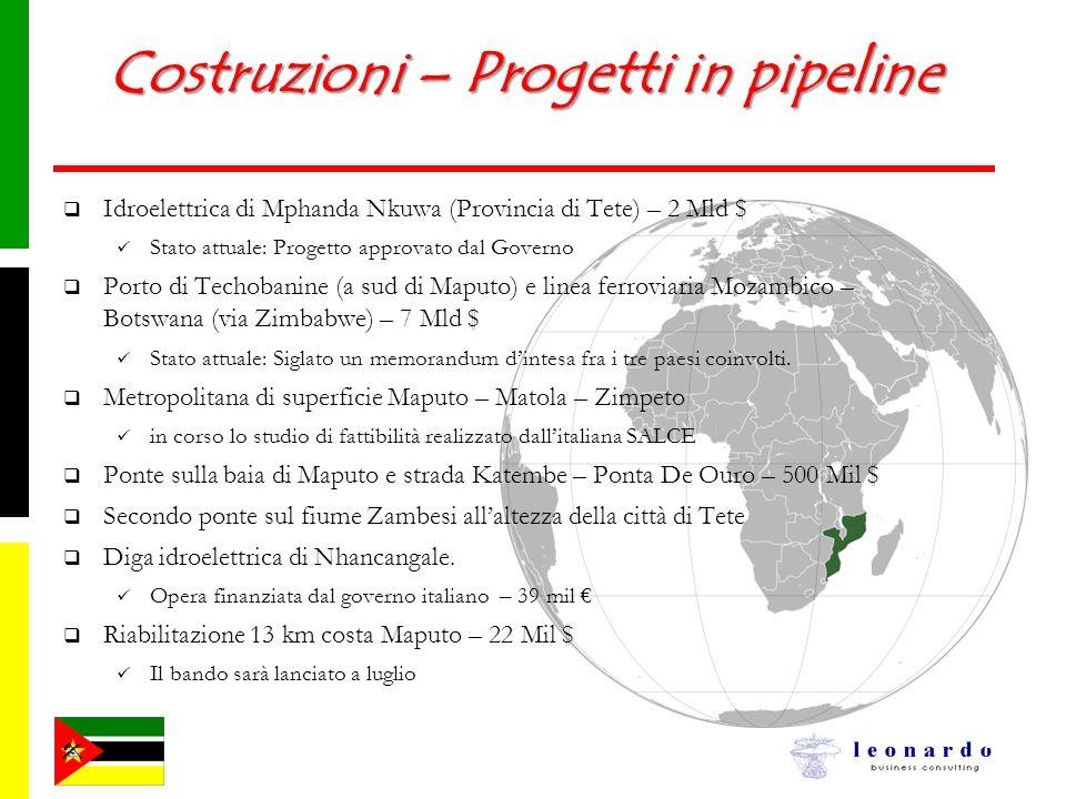 Costruzioni – Progetti in pipeline