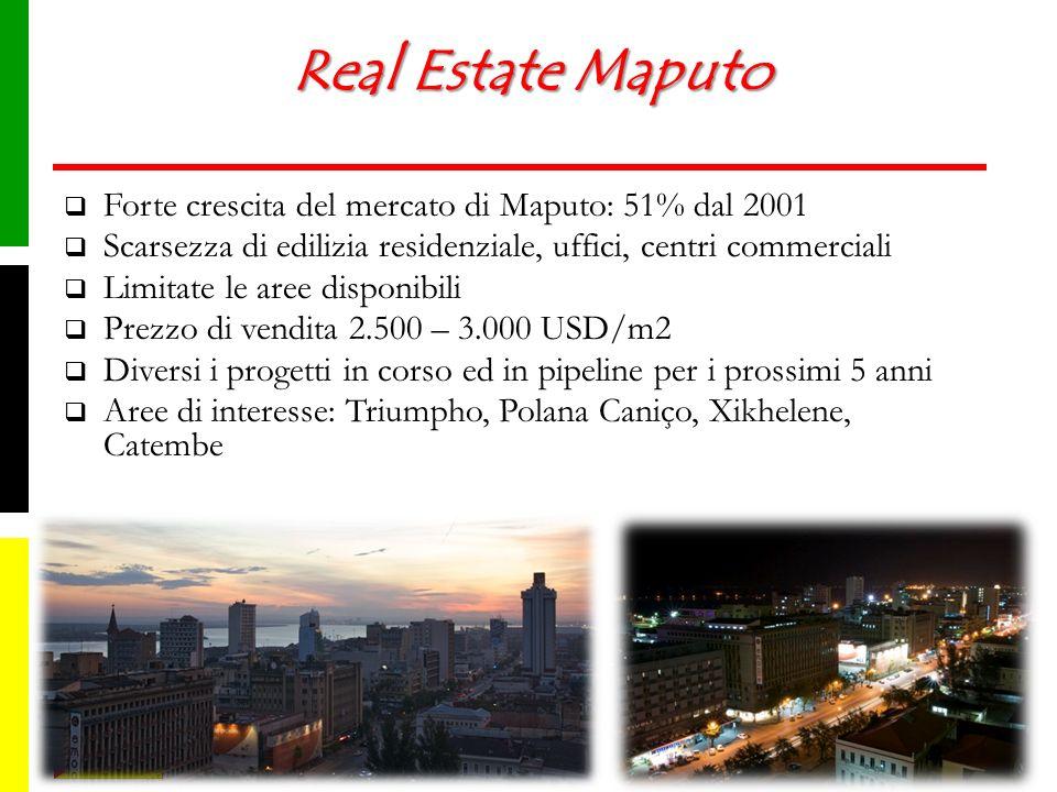 Real Estate Maputo Forte crescita del mercato di Maputo: 51% dal 2001