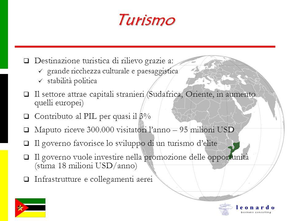 Turismo Destinazione turistica di rilievo grazie a: