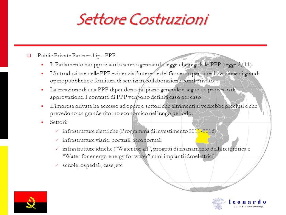 Settore Costruzioni Public Private Partnership - PPP
