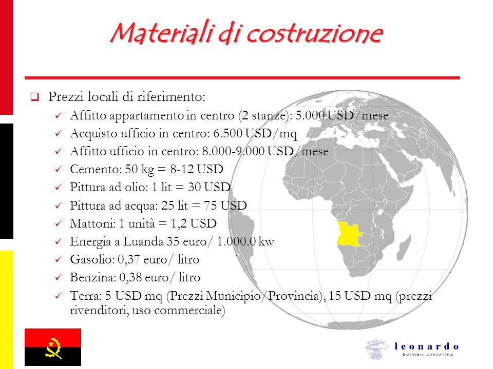 Materiali di costruzione