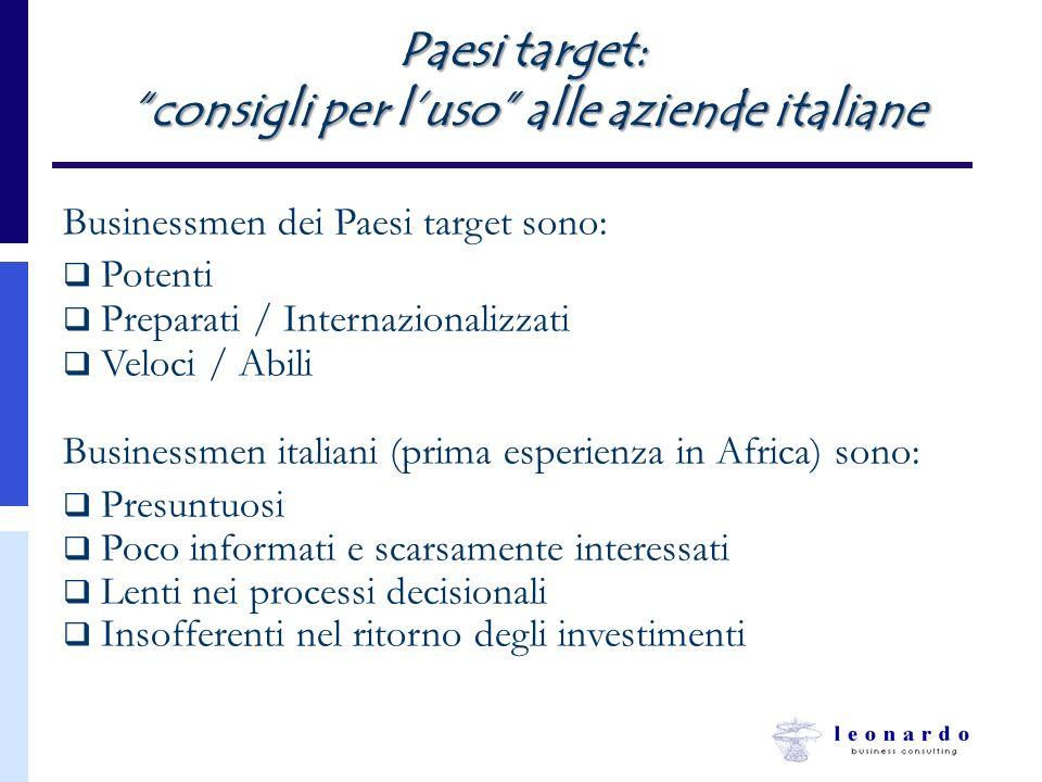 consigli per l'uso alle aziende italiane