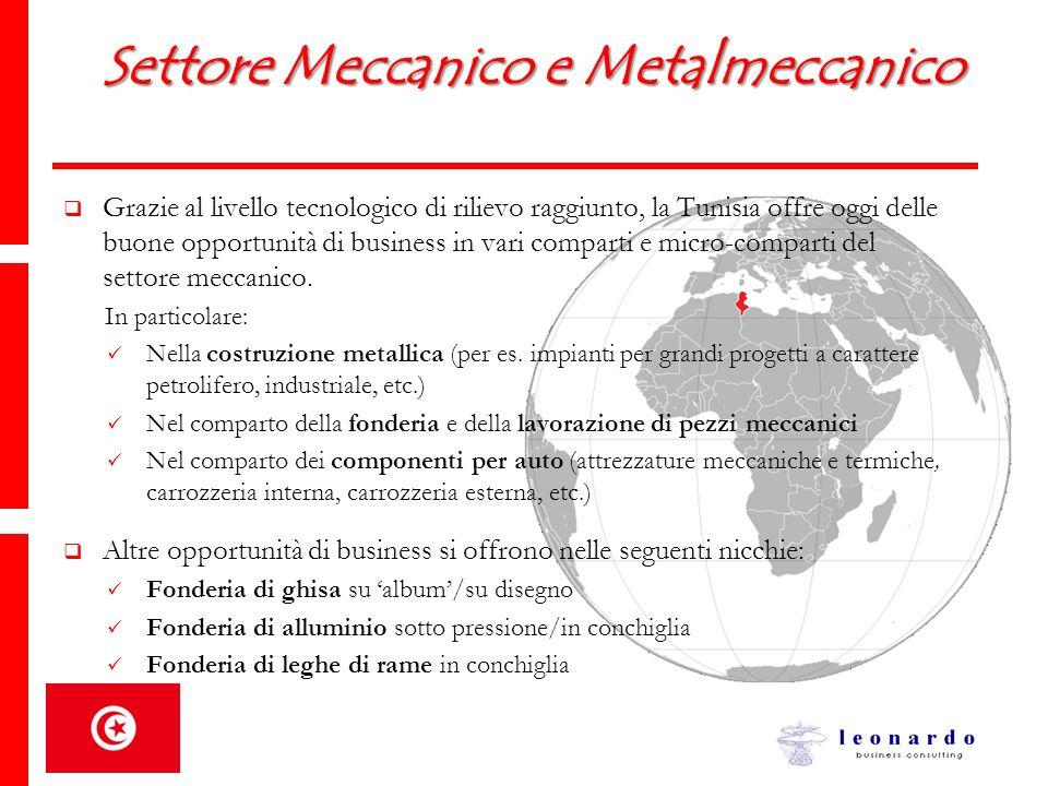 Settore Meccanico e Metalmeccanico