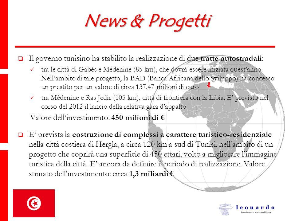 News & Progetti Il governo tunisino ha stabilito la realizzazione di due tratte autostradali: