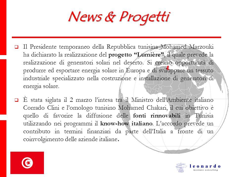 News & Progetti