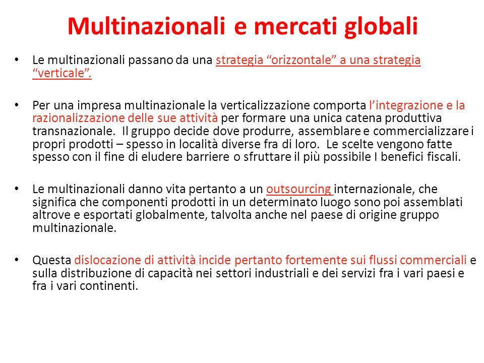 Multinazionali e mercati globali