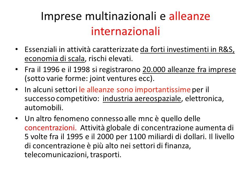 Imprese multinazionali e alleanze internazionali