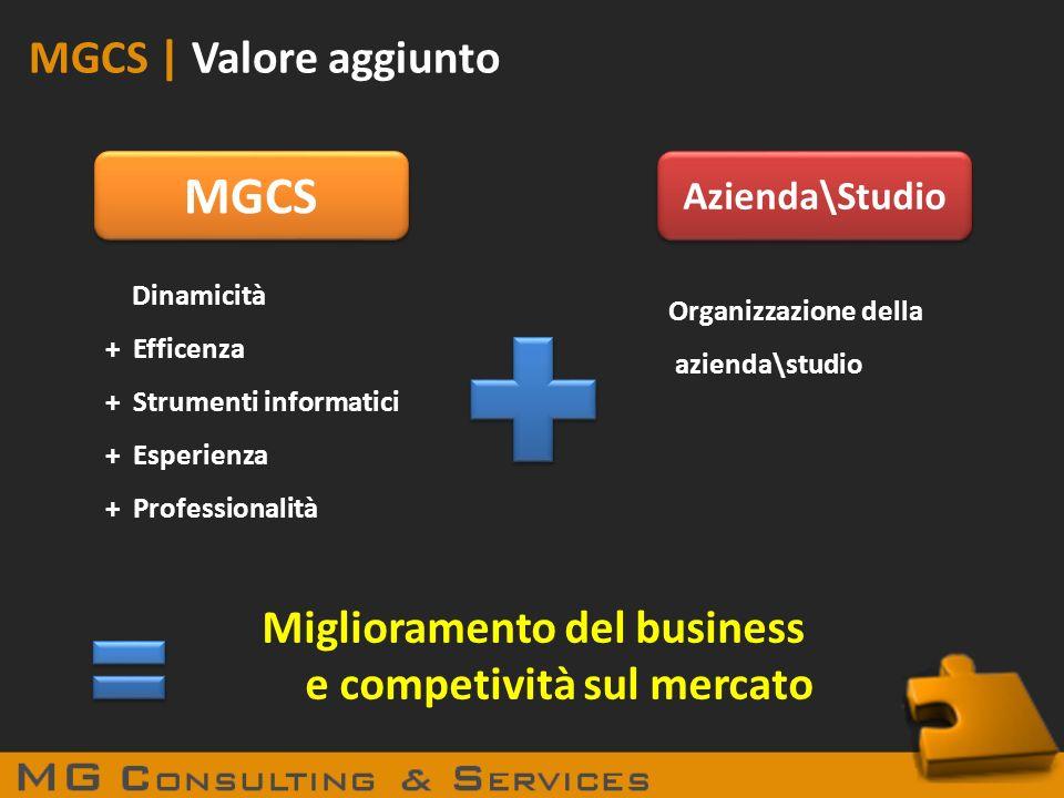 MGCS MGCS | Valore aggiunto Miglioramento del business
