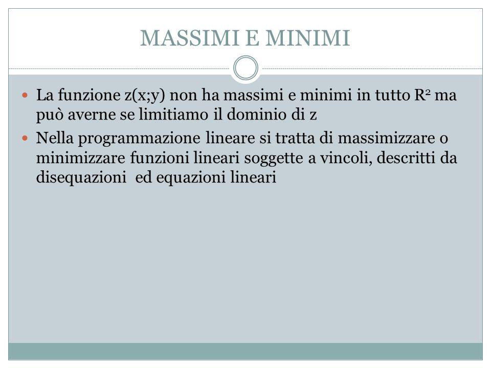 MASSIMI E MINIMI La funzione z(x;y) non ha massimi e minimi in tutto R2 ma può averne se limitiamo il dominio di z.