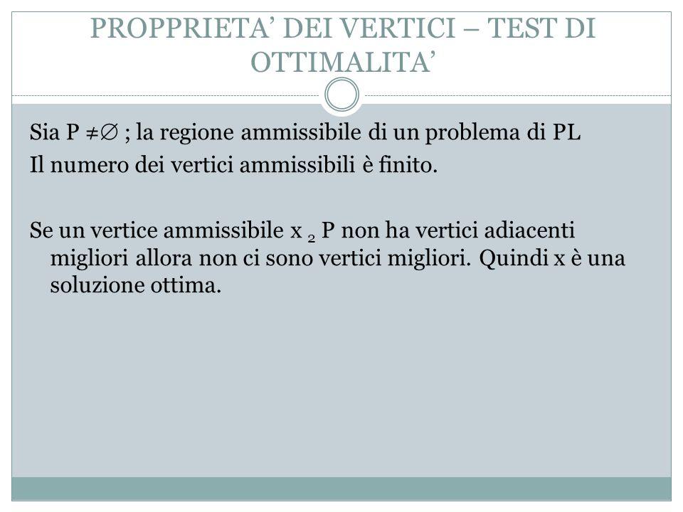 PROPPRIETA' DEI VERTICI – TEST DI OTTIMALITA'