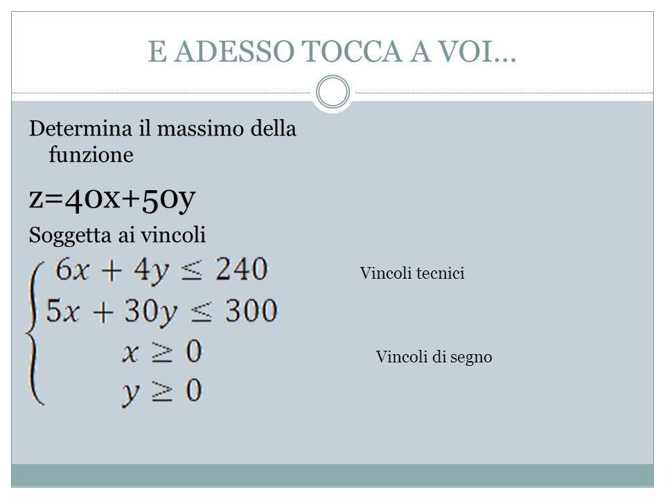 z=40x+50y E ADESSO TOCCA A VOI… Determina il massimo della funzione