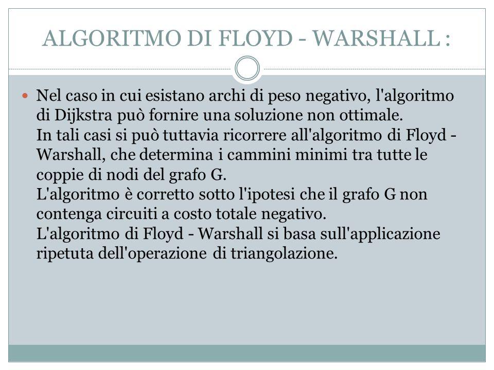 ALGORITMO DI FLOYD - WARSHALL :