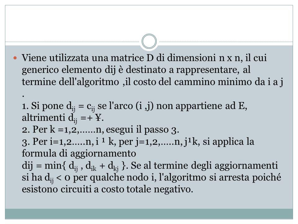 Viene utilizzata una matrice D di dimensioni n x n, il cui generico elemento dij è destinato a rappresentare, al termine dell algoritmo ,il costo del cammino minimo da i a j .