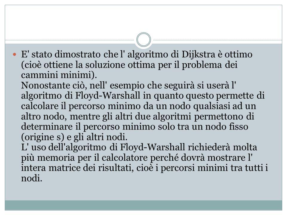 E stato dimostrato che l algoritmo di Dijkstra è ottimo (cioè ottiene la soluzione ottima per il problema dei cammini minimi).
