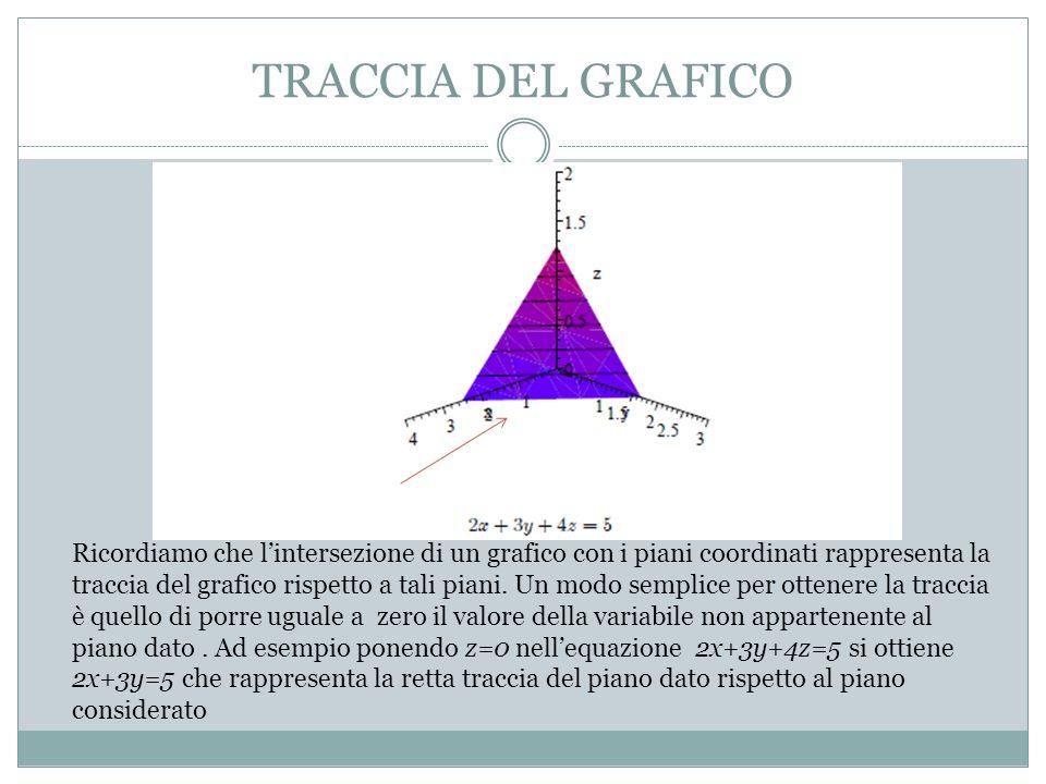 TRACCIA DEL GRAFICO