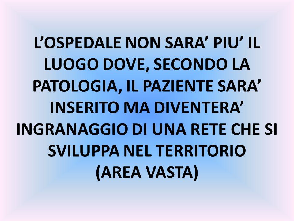 L'OSPEDALE NON SARA' PIU' IL LUOGO DOVE, SECONDO LA PATOLOGIA, IL PAZIENTE SARA' INSERITO MA DIVENTERA' INGRANAGGIO DI UNA RETE CHE SI SVILUPPA NEL TERRITORIO