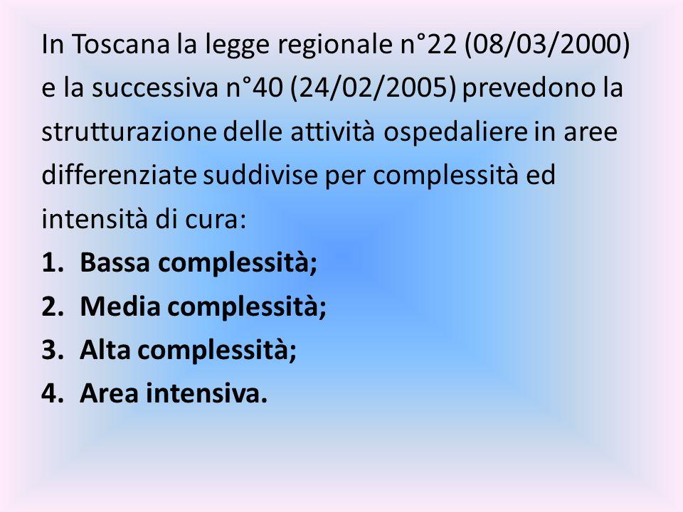 In Toscana la legge regionale n°22 (08/03/2000)