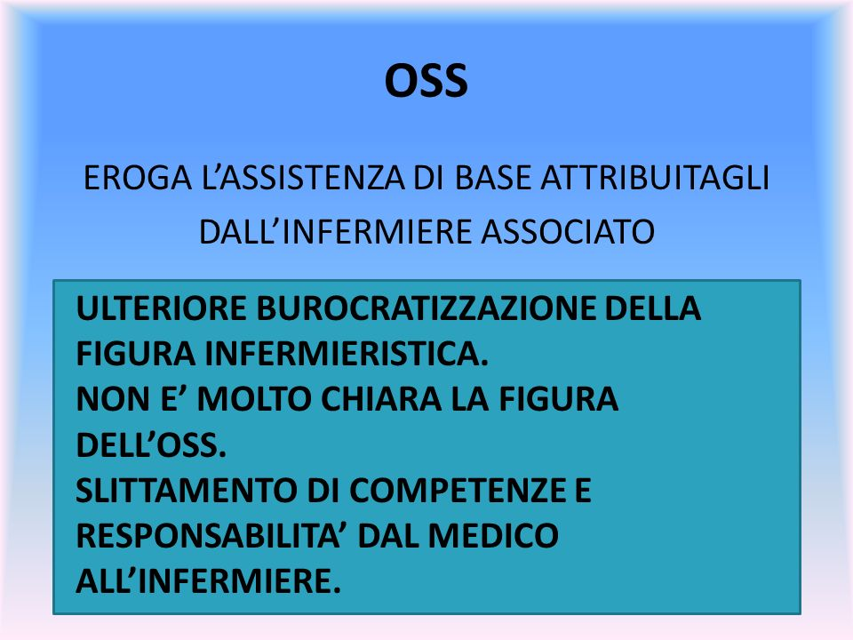 EROGA L'ASSISTENZA DI BASE ATTRIBUITAGLI DALL'INFERMIERE ASSOCIATO