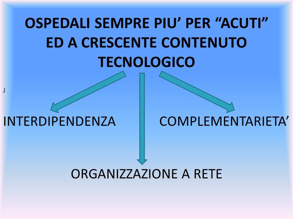 OSPEDALI SEMPRE PIU' PER ACUTI ED A CRESCENTE CONTENUTO TECNOLOGICO