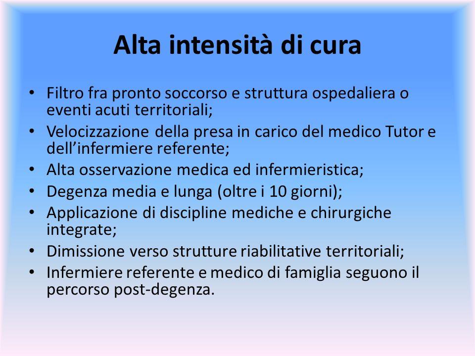 Alta intensità di cura Filtro fra pronto soccorso e struttura ospedaliera o eventi acuti territoriali;