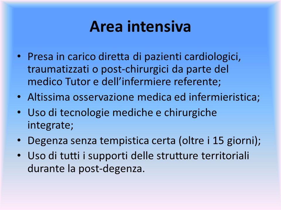 Area intensiva