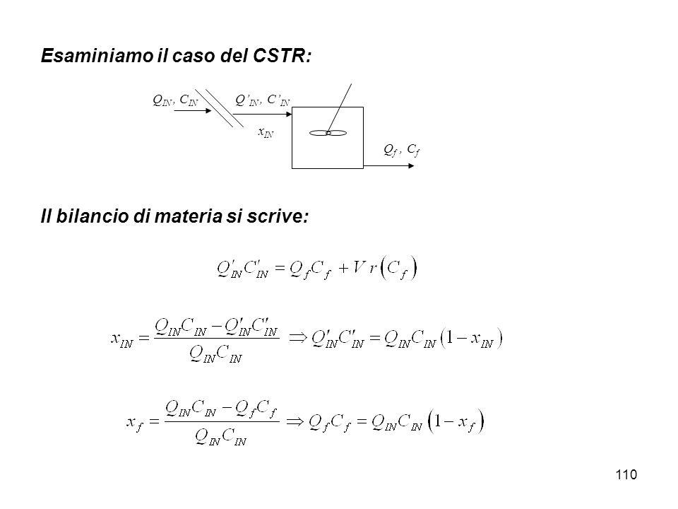 Esaminiamo il caso del CSTR: