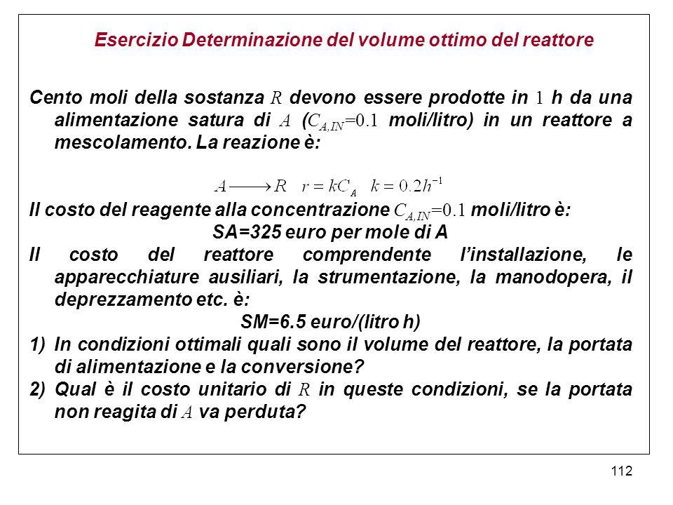 Esercizio Determinazione del volume ottimo del reattore
