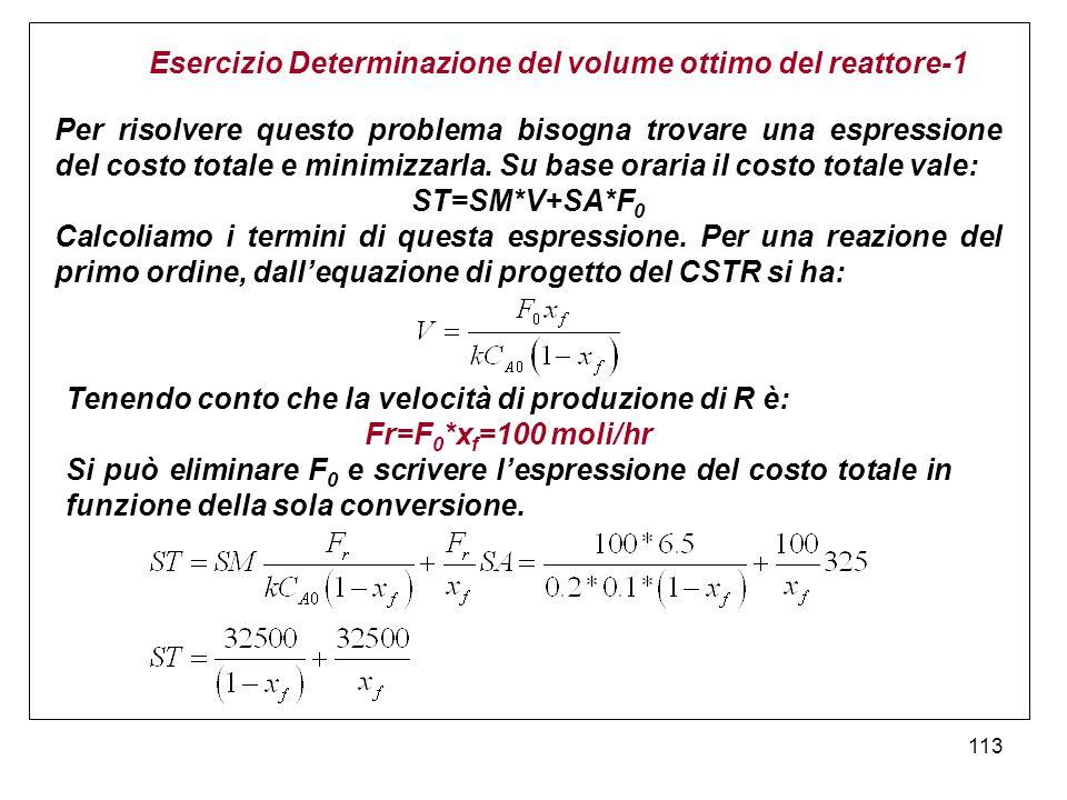 Esercizio Determinazione del volume ottimo del reattore-1