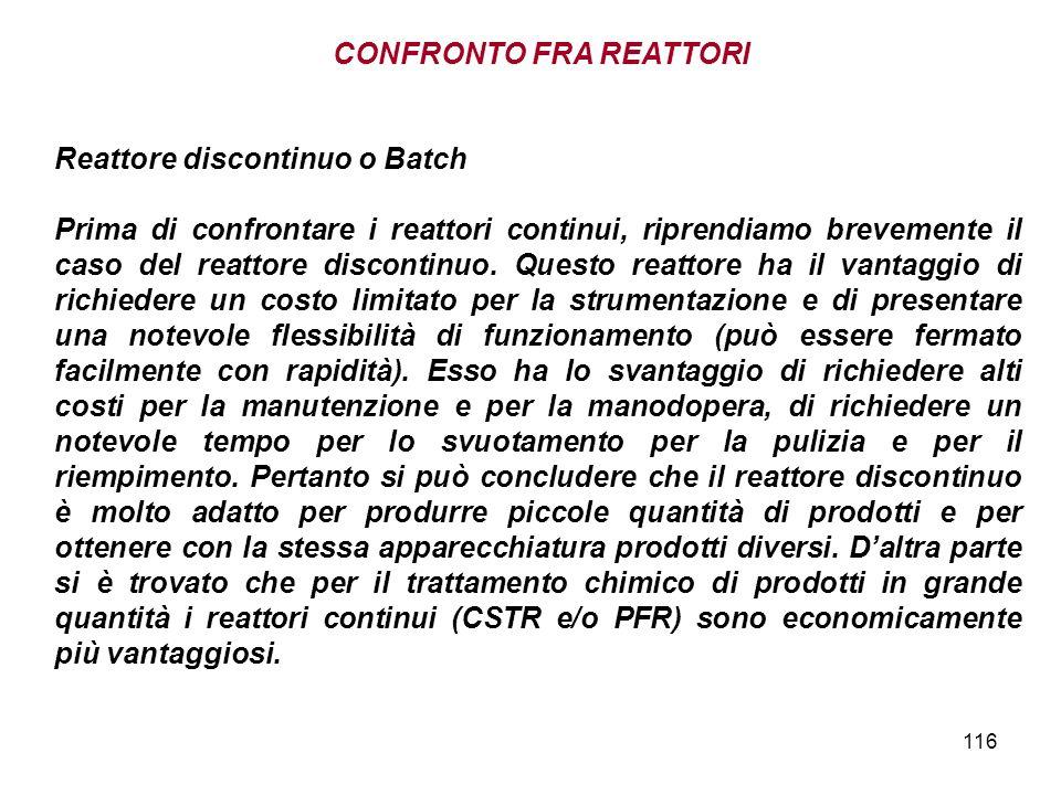 CONFRONTO FRA REATTORI