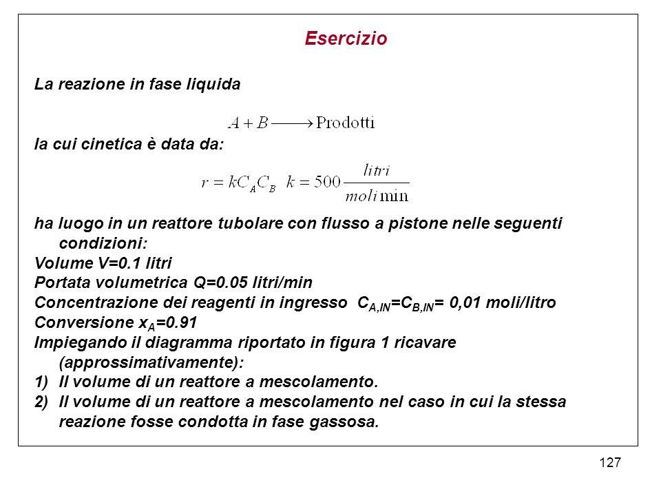 Esercizio La reazione in fase liquida la cui cinetica è data da: