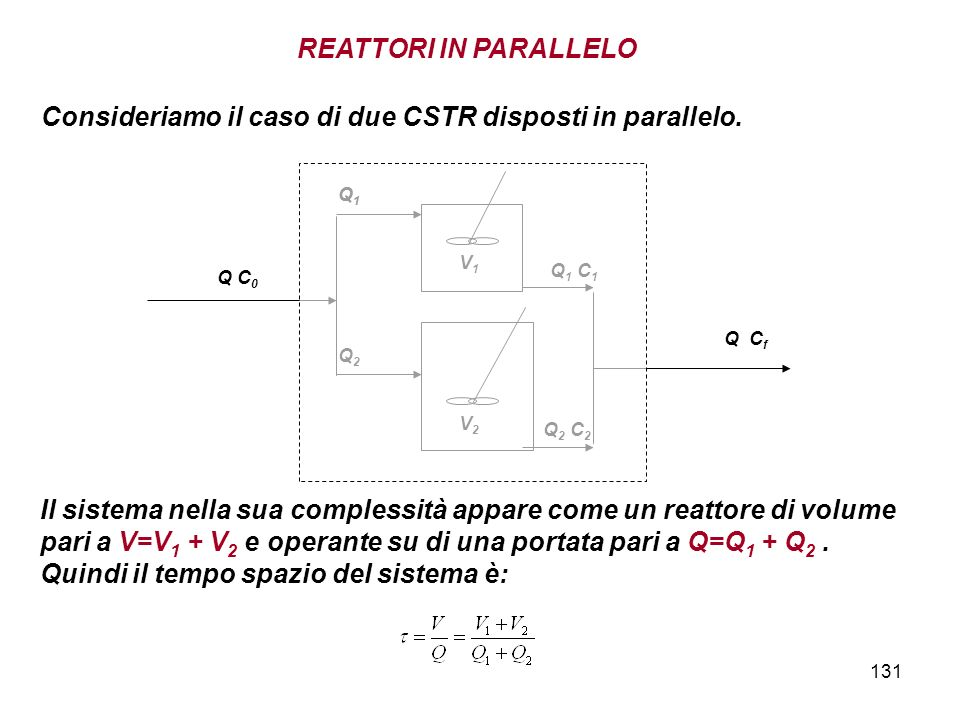 Consideriamo il caso di due CSTR disposti in parallelo.