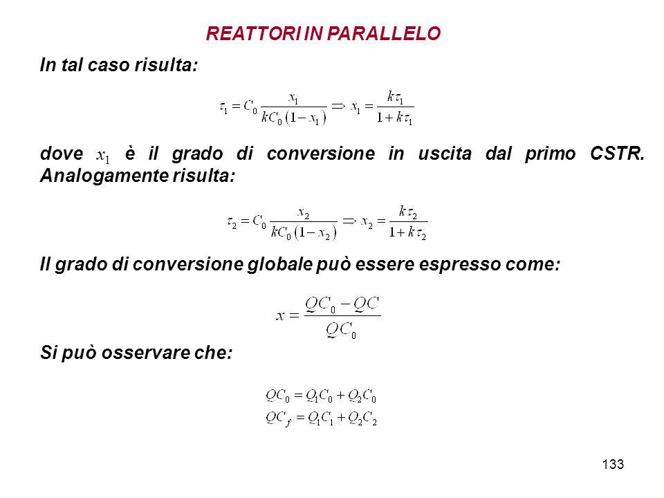 REATTORI IN PARALLELO In tal caso risulta: dove x1 è il grado di conversione in uscita dal primo CSTR. Analogamente risulta: