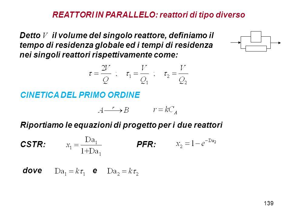REATTORI IN PARALLELO: reattori di tipo diverso