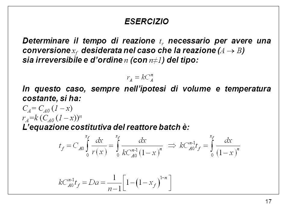 ESERCIZIO Determinare il tempo di reazione tr necessario per avere una conversione xf desiderata nel caso che la reazione (A  B)